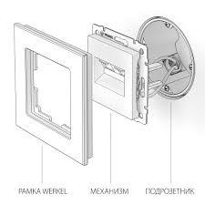 <b>Розетка двойная Ethernet</b> RJ-45 <b>Werkel</b> Белый WL01-RJ45+RJ45