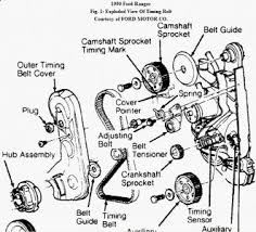 oven thermostat wiring diagram oven free image about wiring on simmerstat wiring diagram