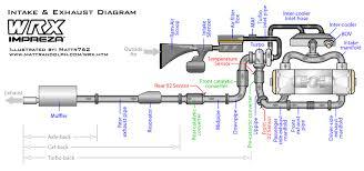 subaru engine diagram wrx subaru wiring diagrams 2015 subaru wrx engine diagram 2015 wiring diagrams online