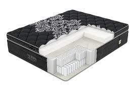 Купить <b>матрас Verda Hi</b>-<b>Soft</b> memory 160x200 (BLACK ORCHID ...