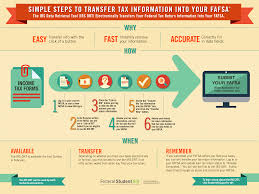 FAFSA Guide for Students and ParentsVERIFICATION  March   July