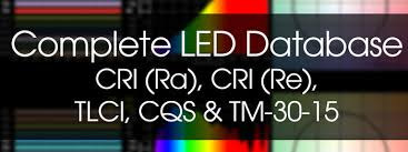 Complete LED Color Rendering Database of 2018: CRI, TLCI, CQS ...