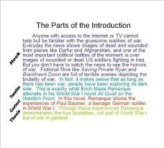 here is a short example of an introductory paragraph the first paragraph is called the introduction