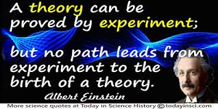 Image result for theory quotations