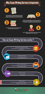 essay marking service com