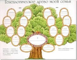 изучение родословной семьи, как один из путей познания ...