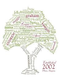 Make <b>word cloud</b> of your surnames, locations, etc in the shape of a ...