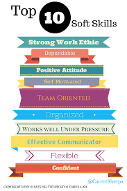 skills resume analytical skills resume