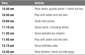 Planning   Kids   Planning a stay at home partymissing image file