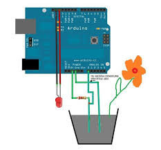 Arduino <b>Soil Moisture Sensor</b> and Code
