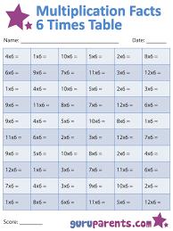Multiplication Facts Worksheets | guruparents6 Times Table Multiplication Facts Worksheet ...