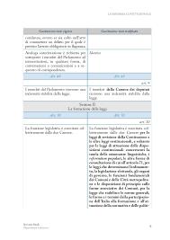 Organizzazione Della Camera Dei Deputati : La riforma costituzionale testo a fronte con costituzione vigente