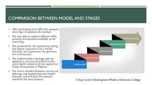hs presentation for informational interview hs 165 presentation for informational interview