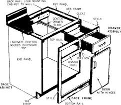 how to make kitchen cabinets: how to build cabinets usedkitchencabinetsinfocom  how to build cabinets