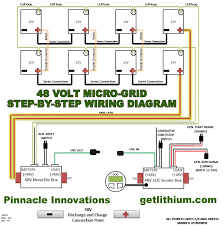 alternate renewable energy off grid energy solar power 48 volt systems monitoring click here for a larger image in a new window