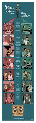 please stop misinterpreting the road not taken susan comic by zenpencils