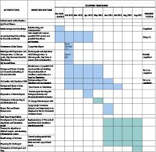 International marketing dissertation research proposal     Ddns net International marketing dissertation research proposal
