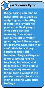 images about eating disorder on pinterest  eating disorders  binge eating disorder