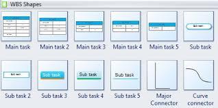 work breakdown structure softwareword breakdown structure templates