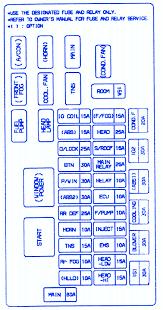peugeot 206 xt 2002 engine fuse box block circuit breaker diagram peugeot 206 xt 2002 engine fuse box block circuit breaker diagram