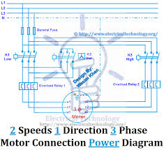 wiring diagram for a 3 phase 2 speed motor the wiring diagram 3 Phase Motor Circuit Diagram 2 speeds 1 direction 3 phase motor power and control s inside speed wiring 3 phase motor control circuit diagram
