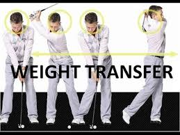 Golf Swing Weight Transfer - Backswing and Downswing - YouTube