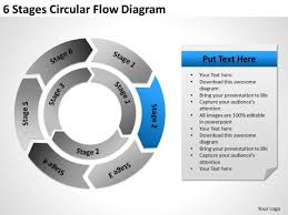 stages circular flow diagram business plan maker powerpoint      stages circular flow diagram business plan maker powerpoint slides     stages circular flow diagram business plan maker powerpoint slides