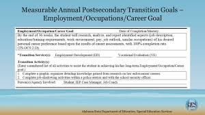 how to have a compliant iep for students of transition age mega 33 alabama state department of education special education services measurable annual postsecondary transition goals employment occupations career goal