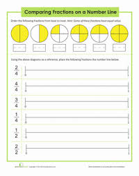 Comparing Fractions | Worksheet | Education.comThird Grade Fractions Worksheets: Comparing Fractions