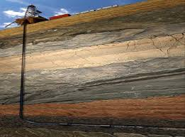 the eco friendly benefits of horizontal drilling benefits eco friendly