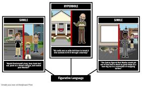 figurative language essay reportz web fc com figurative language essay