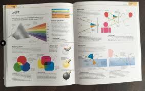 Science homework help for year   Kids Britannica
