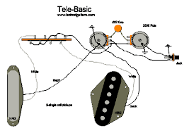 telecaster wiring schematic fender telecaster wiring diagrams fender image texas special tele wiring diagram wirdig on fender telecaster wiring