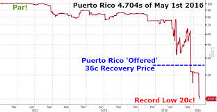Image result for puerto rico default