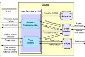 collection diagram of client server architecture pictures   diagramscollection application server architecture diagram pictures diagrams