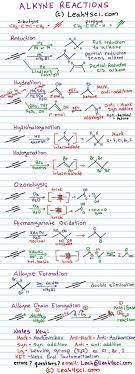 best ideas about chemistry notes organic new cheat sheet alkyne reactions including required reagents products and key reaction notes