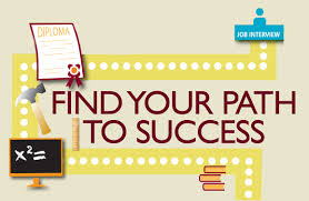 your path to success oaces what are your goals to achieve an education job training or employment