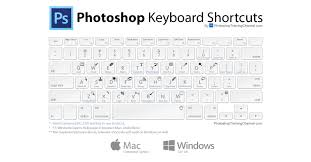 Photoshop <b>Keyboard</b> Shortcuts Cheat <b>Sheet</b>