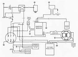 predator wiring diagrams predator wiring diagram predator auto polaris predator wiring diagram wirdig polaris sportsman 400 wiring diagram furthermore polaris sportsman