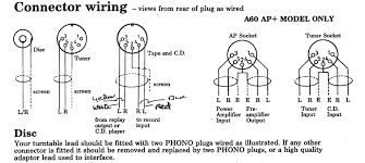 5 pin din to phono wiring diagram 5 image wiring 5 pin din to phono wiring diagram 5 auto wiring diagram schematic on 5 pin din