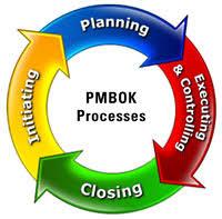 PMBOK 2013