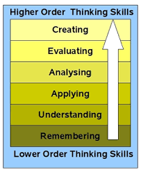 multiple choice questions  Blooms revised taxonomy  Source  http   digitallearningworld com blooms
