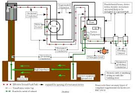 how to install new electrical panel facbooik com Sub Panel Wiring Diagram installing new electrical panel facbooik sub panel wiring diagram for garage