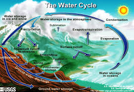 rainwater harvesting essay ppt viewer respectthenetcom rainwater harvesting essay ppt file