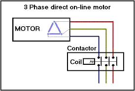 three phase delta wiring diagram images three phase motor phase contactor wiring