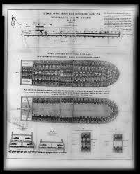an account of the slave trade on the coast of africa north diagrams of a slave ship