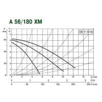 <b>DAB A 56/180</b> M поверхностный циркуляционный <b>насос</b> от ...