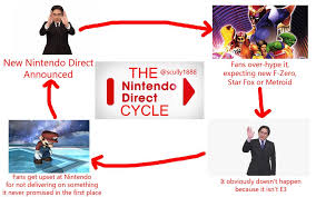 Yet Another Disappointing Nintendo Direct - Nintendo Fan Club ... via Relatably.com