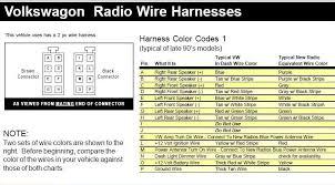 jetta radio wiring diagram 2004 jetta monsoon radio wiring diagram images jetta radio wiring 1999 volkswagen pat wiring diagrams for