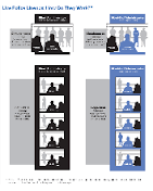 Police Lineups: Making Eyewitness Identification More Reliable | NIJ ...
